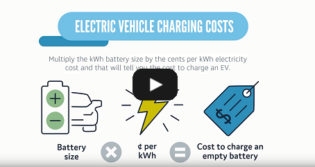 EV Charging Costs