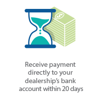 receive payments