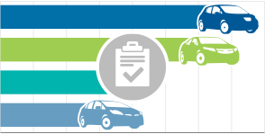 Ev Consumer Survey Dashboard