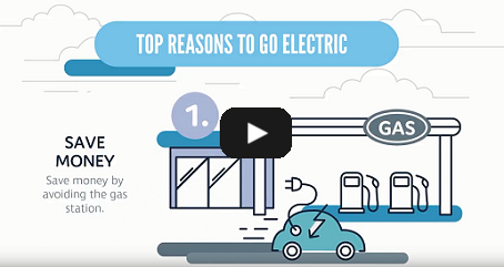 Electric Vehicle Benefits